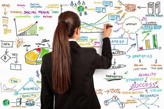 Muitas Ideias? 3 Maneiras de Priorizar