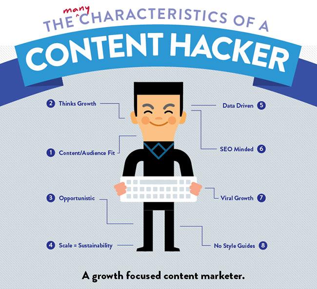 As Características de um Content Hacker