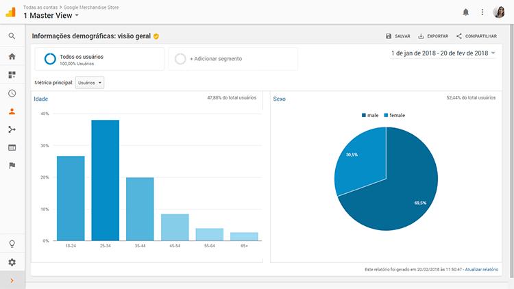 Que informações o Google Analytics oferece