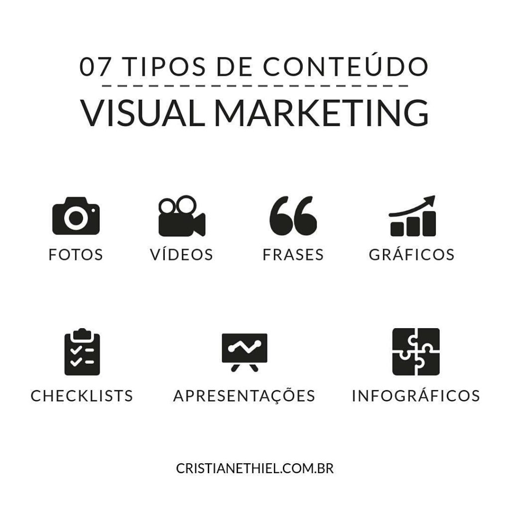 Visual Marketing - 7 Tipos de Conteúdo Visual
