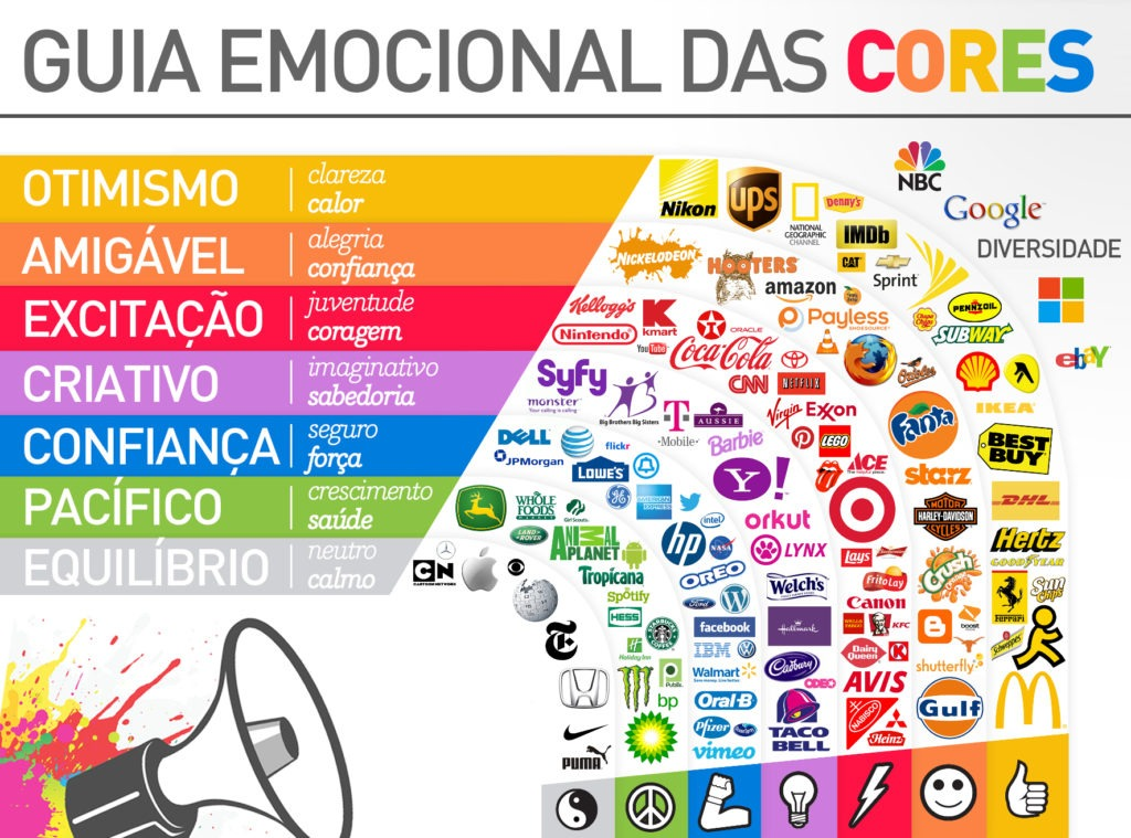 As Cores no Branding