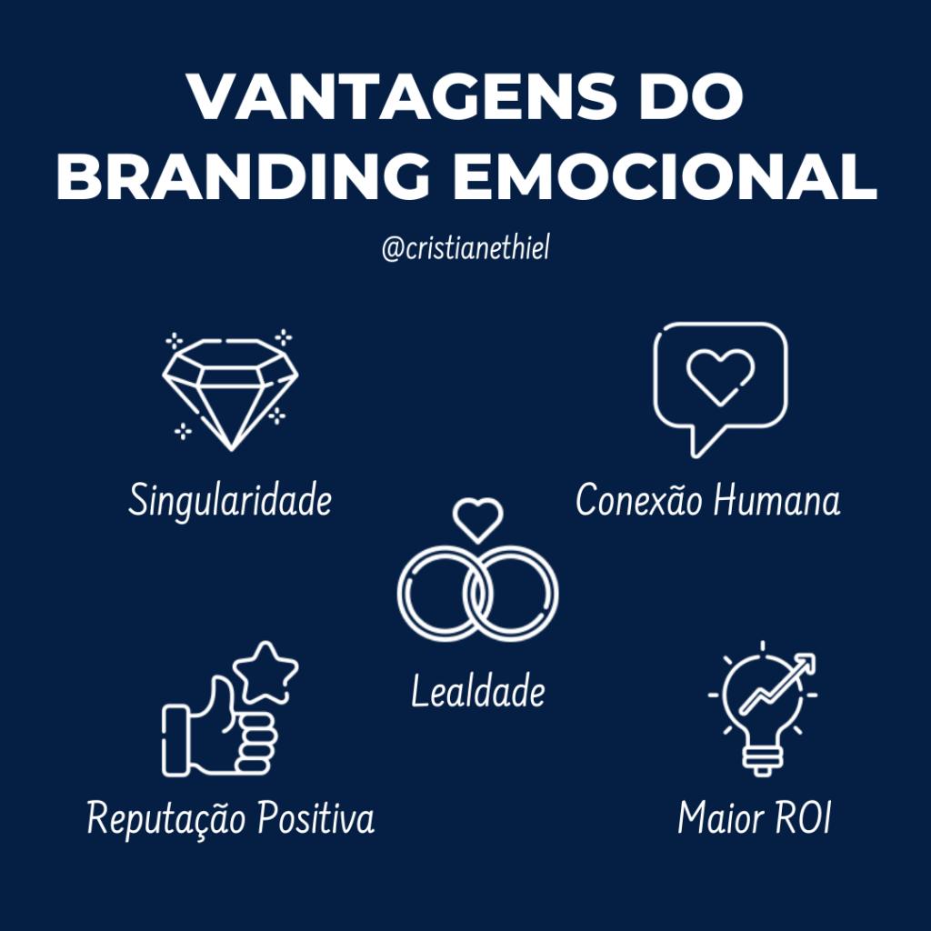 Vantagens do Branding Emocional